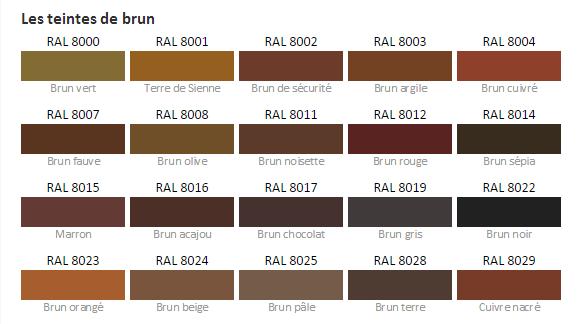 Teinte brun ral